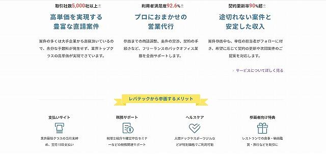 レバテックフリーランス_特徴紹介